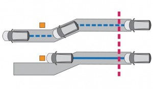 Anti-Lock braking system (ABS)