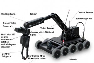 Remote controlled material handling robotic crane for Bomb squads